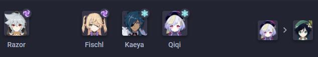 Top 5 đội hình mạnh nhất trong Genshin Impact - Ảnh 6.