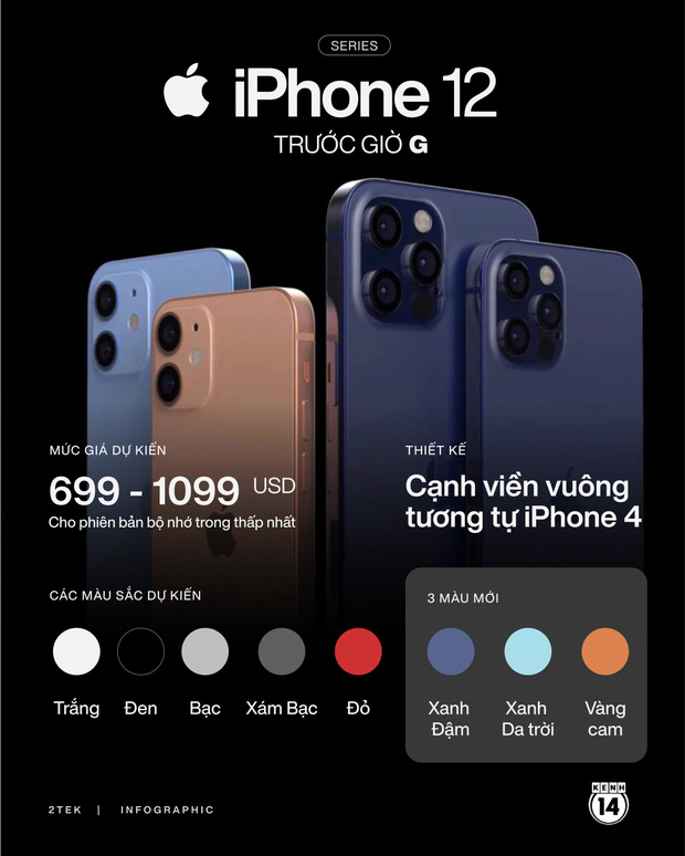 Apple chính thức trình làng siêu phẩm iPhone 12: Siêu nhanh, siêu bảo mật, đầy màu sắc cho anh em lựa chọn - Ảnh 2.