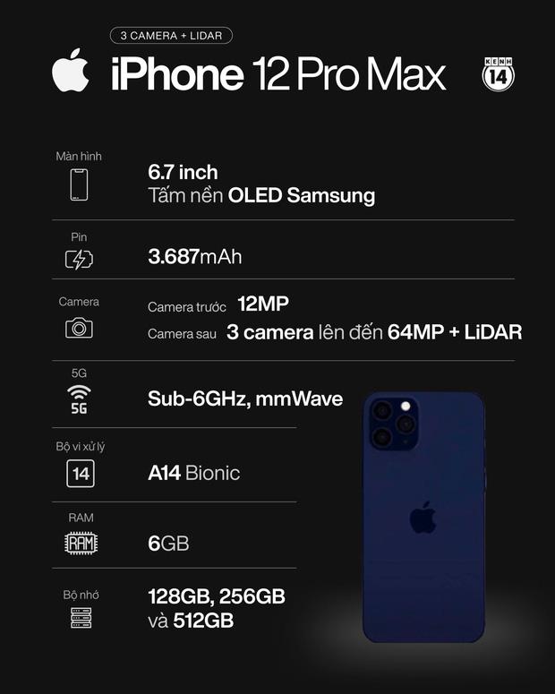 Apple chính thức trình làng siêu phẩm iPhone 12: Siêu nhanh, siêu bảo mật, đầy màu sắc cho anh em lựa chọn - Ảnh 6.