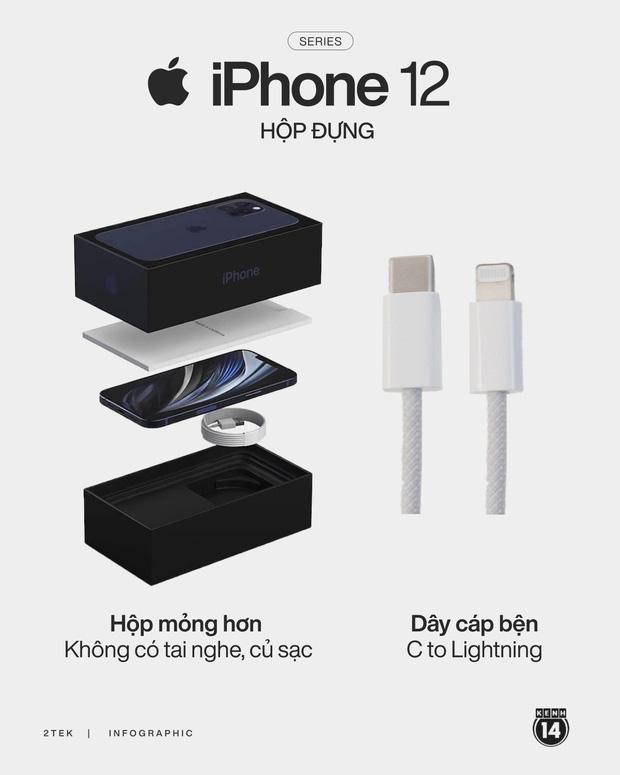 Apple chính thức trình làng siêu phẩm iPhone 12: Siêu nhanh, siêu bảo mật, đầy màu sắc cho anh em lựa chọn - Ảnh 7.