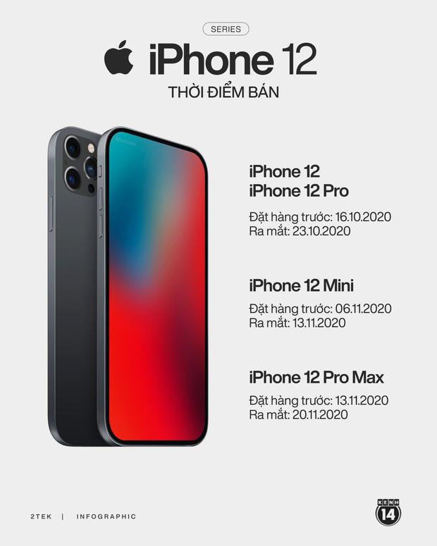 Apple chính thức trình làng siêu phẩm iPhone 12: Siêu nhanh, siêu bảo mật, đầy màu sắc cho anh em lựa chọn - Ảnh 8.