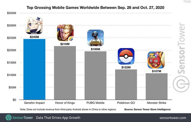 Genshin Impact được đề cử game mobile hay nhất thế giới năm 2020 Photo-1-1605757051831962347812