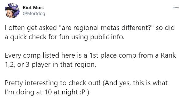 Riot Games công bố Song Đấu và Khai Sáng là 2 đội hình mạnh nhất Đấu Trường Chân Lý ở tất cả khu vực - Ảnh 2.