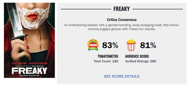 Vừa ghê rợn vừa hài hước, lại còn đạt 83% Cà chua tươi, QUÁI ĐẢN là bộ phim kinh dị phải xem ngay! - Ảnh 5.