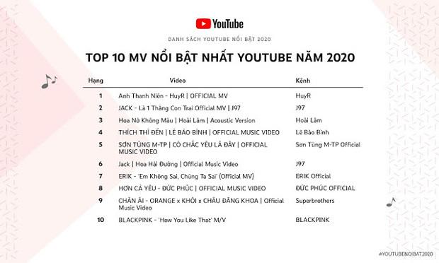 Top 10 MV nổi bật nhất.