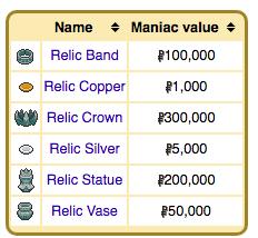 những item đắt giá nhất trong thế giới Pokemon Photo-1-16072788480151234438985