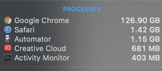 Mở 6000 tab cùng lúc, Google Chrome ngốn hết... 1.5TB RAM của Mac Pro - Ảnh 2.