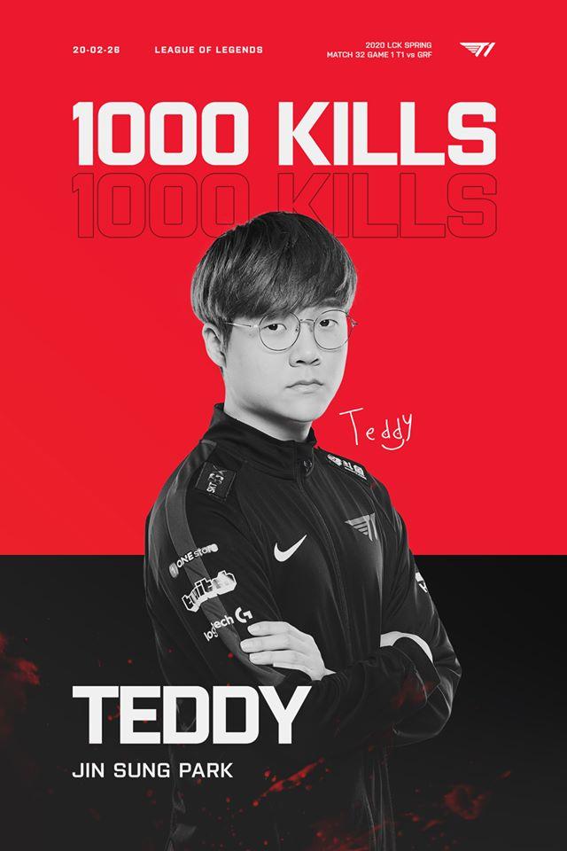 LMHT: T1 biến Griffin thành bao cát, Teddy bước vào ngôi đền huyền thoại với thống kê kỷ lục - Ảnh 3.