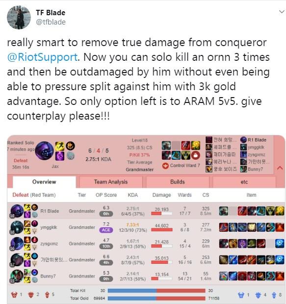 Game thủ khám phá ra sức mạnh thật của Ornn - Ông ta có thể hack 3000 vàng chỉ với việc đạt cấp 12 - Ảnh 8.