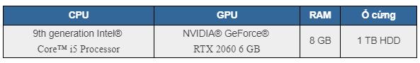 Những dàn máy PC được build ngon lành cành đào nhất 2020 - Ảnh 2.