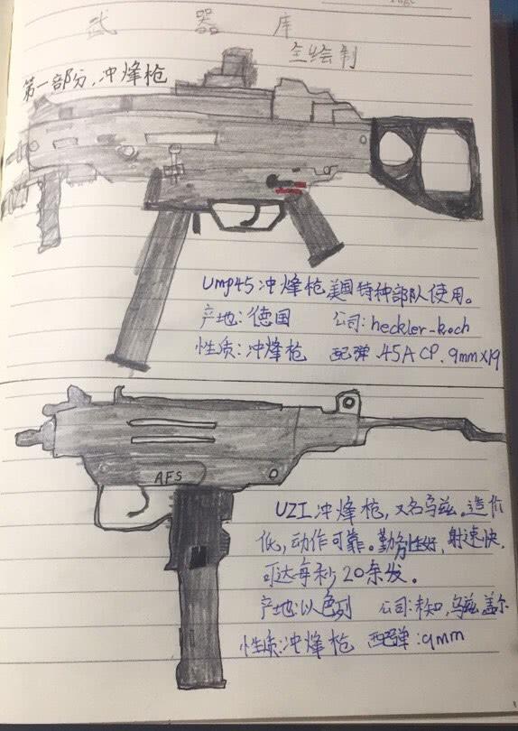 game thủ trẻ tuổi vẽ hẳn album súng ra vở để học thuộc lòng khiến cư dân mạng sững sờ vì quá đẹp -15841833244392012165312