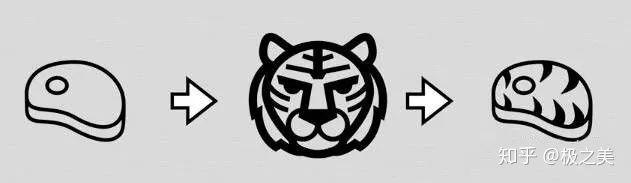 Tại sao nhân loại không thuần hóa hổ hay sư tử để làm gia súc hay thú cưỡi Photo-3-1584878137871897283425