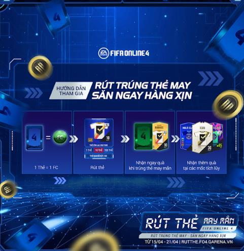 FIFA Online 4 bất ngờ cho ra tính năng mới, sở hữu thẻ cầu thủ VIP cao cấp chỉ với 1 FC - Ảnh 4.