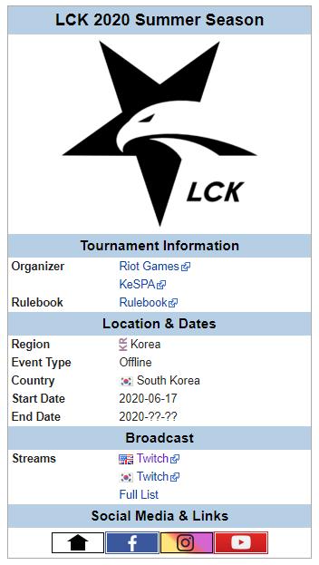Tâm lý như sếp lớn của T1, dự định tổ chức showmatch Hàn vs Trung để bù vào thời gian MSI bị hủy - Ảnh 6.