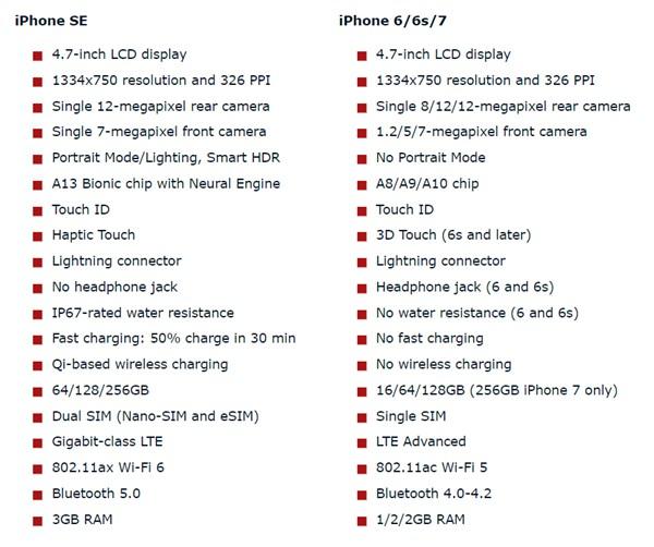 Game thủ sử dụng iPhone 6s và 7 có nên nâng cấp lên iPhone SE mới hay không? Speedtest dưới đây sẽ trả lời tất cả - Ảnh 5.