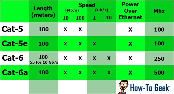 Hướng dẫn kiểm tra tốc độ card mạng của PC trên Windows 10 - Ảnh 4.
