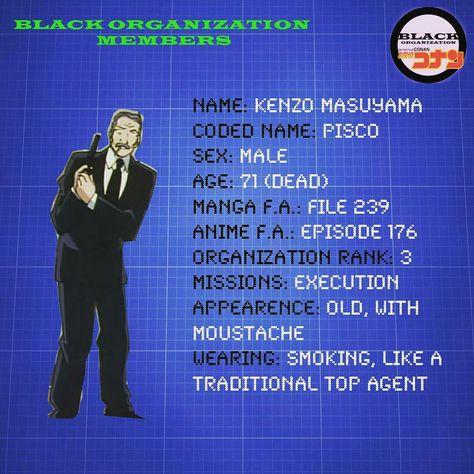 Thám tử lừng danh Conan: Ý nghĩa tên các thành viên trong tổ chức Áo đen khét tiếng - Ảnh 7.