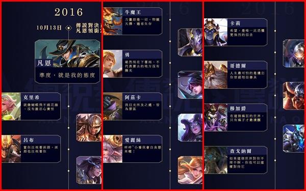 Liên Quân Mobile: Garena thừa nhận Kirito Allain là tướng thứ 101 và ngày ra mắt đã rất gần - Ảnh 3.