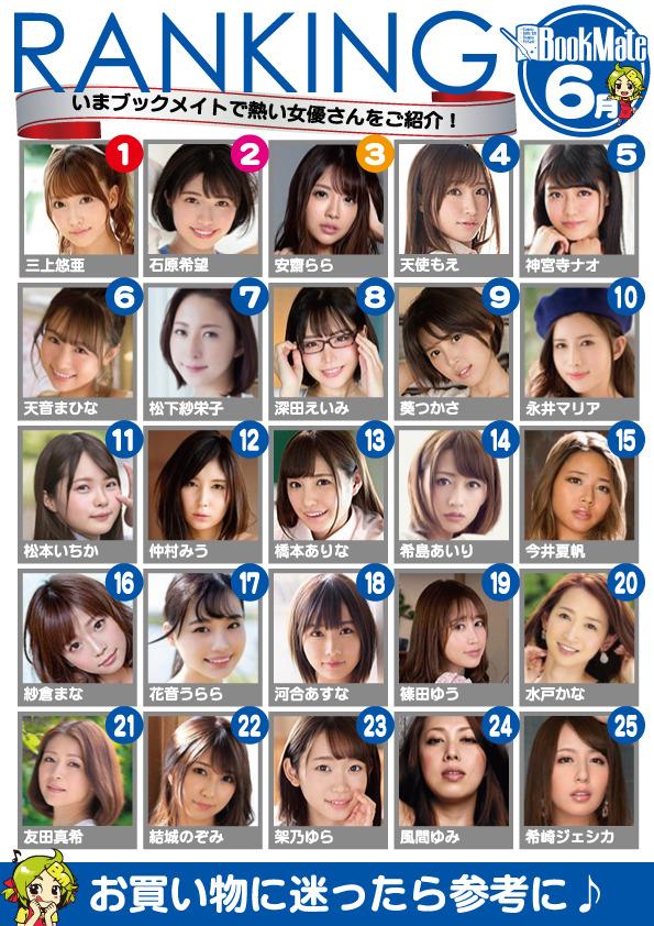 BXH diễn viên 18+ ăn khách 6/2020: Idol quốc dân Yua Mikami trở lại số 1, Eimi Fukada hạng 8 - Ảnh 1.