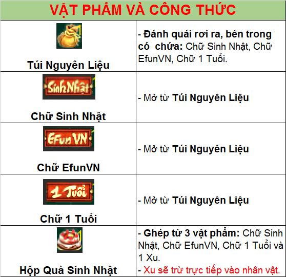 JX1 Efun Mobile tung event cực khủng kỷ niệm tròn 1 năm thành lập, Võ Lâm lại được phen dậy sóng - Ảnh 2.