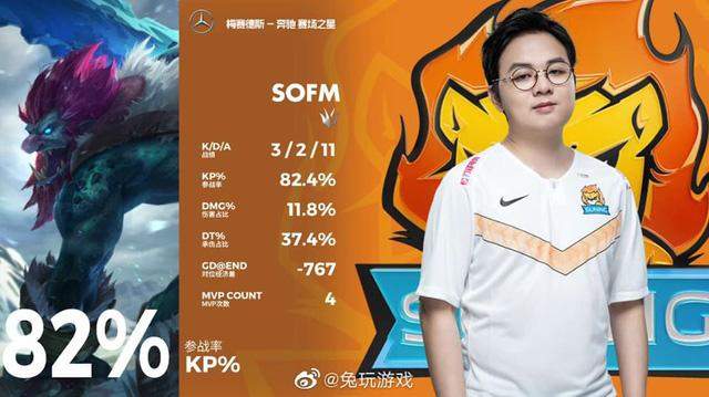 Không chỉ Suning của SofM, nhiều đội tuyển cũng lột xác mạnh mẽ ở Mùa Hè sau một Mùa Xuân không như ý - Ảnh 2.