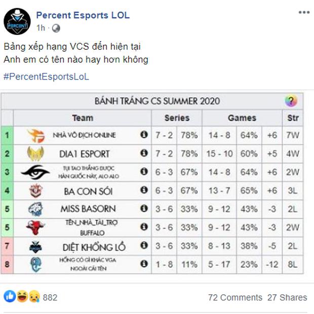 Quản lý Percent Esports lên tiếng xin lỗi Optimus sau bài đăng cà khịa chế tên OPG và các đội VCS - Ảnh 1.
