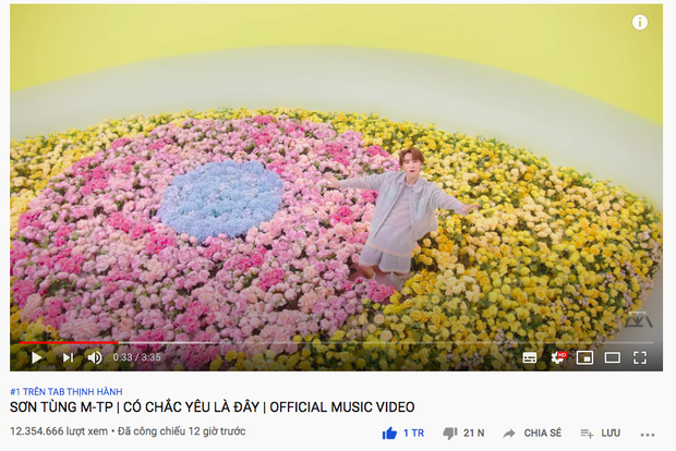 Có Chắc Yêu Là Đây của Sơn Tùng M-TP càn quét YouTube: Trấn giữ top 1 trending tại Việt Nam, Mỹ, top đầu Canada, Đài Loan... - Ảnh 3.