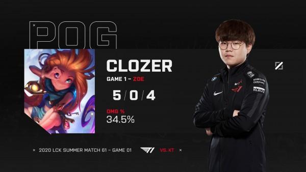 T1 Clozer: Nếu được cầm Irelia, tôi sẽ không thua bất kỳ ai - Ảnh 1.
