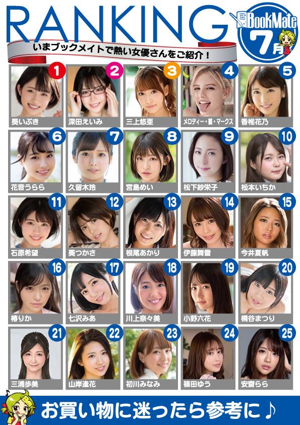 BXH diễn viên 18+ ăn khách 7/2020: Tân binh sinh năm 2000 vượt mặt cả Yua Mikami, Eimi Fukada vươn lên số 1 - Ảnh 2.