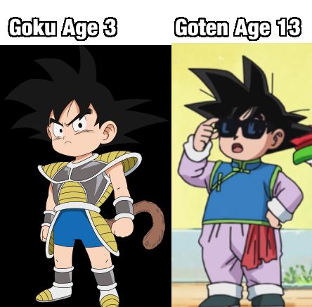 Dragon Ball: Goku đã là ông nội U40, vậy fan của anh Khỉ bao nhiêu tuổi rồi? - Ảnh 2.