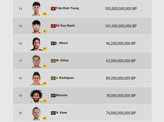 FIFA Online 4: Nông Dân Cày Chay vượt mặt đại gia nạp tiền tỷ, tưởng vô lý nhưng lại cực kỳ thuyết phục! - Ảnh 5.