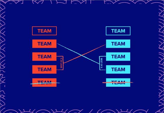 1 ngày trước CKTG 2020 - Cơ hội nào cho đại diện của các khu vực nhỏ vượt qua vòng khởi động - Ảnh 3.