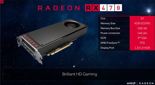 Chỉ cần bỏ ra 1/10 số tiền mua RTX 3090, game thủ Việt vẫn có thể mua được card màn hình ngon, bổ, rẻ - Ảnh 1.