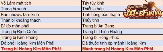 Jx1 EfunVN Huyền Thoại Võ Lâm đã mang đến cho game thủ của mình nhiều sự kiện vô cùng hấp dẫn Photo-5-1610956083369781996568