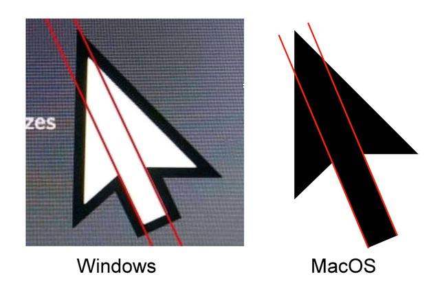 Vì sao con trỏ chuột lại bị thiết kế lệch trên Windows 10? - Ảnh 1.