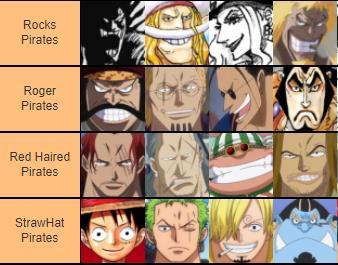 One Piece: Giải mã sức mạnh các thuyền phó, có người mạnh ngang Tứ Hoàng và có mức truy nã cao hơn cả Râu Đen? - Ảnh 2.