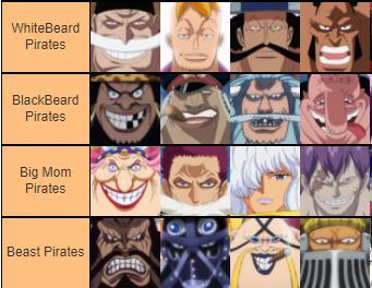 One Piece: Giải mã sức mạnh các thuyền phó, có người mạnh ngang Tứ Hoàng và có mức truy nã cao hơn cả Râu Đen? - Ảnh 3.