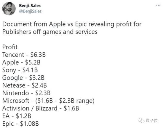 Apple khiến cộng đồng bất ngờ khi là công ty kiếm được nhiều tiền từ game nhất Photo-1-1633410161138173174204
