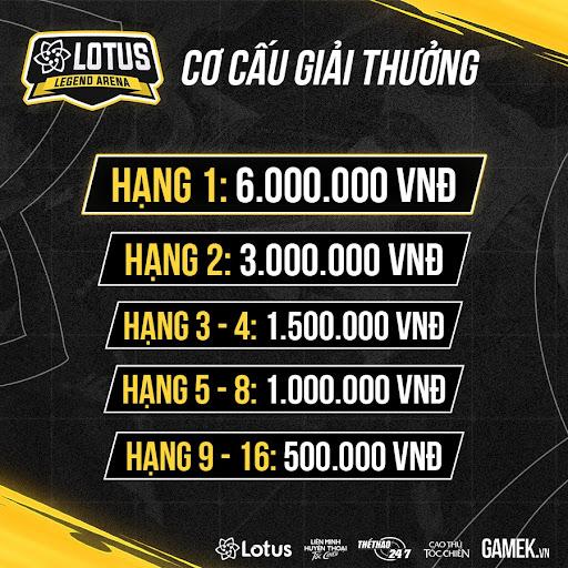 Ngôi vương Lotus Legend Arena Mùa 1 3-16335918165512088320451