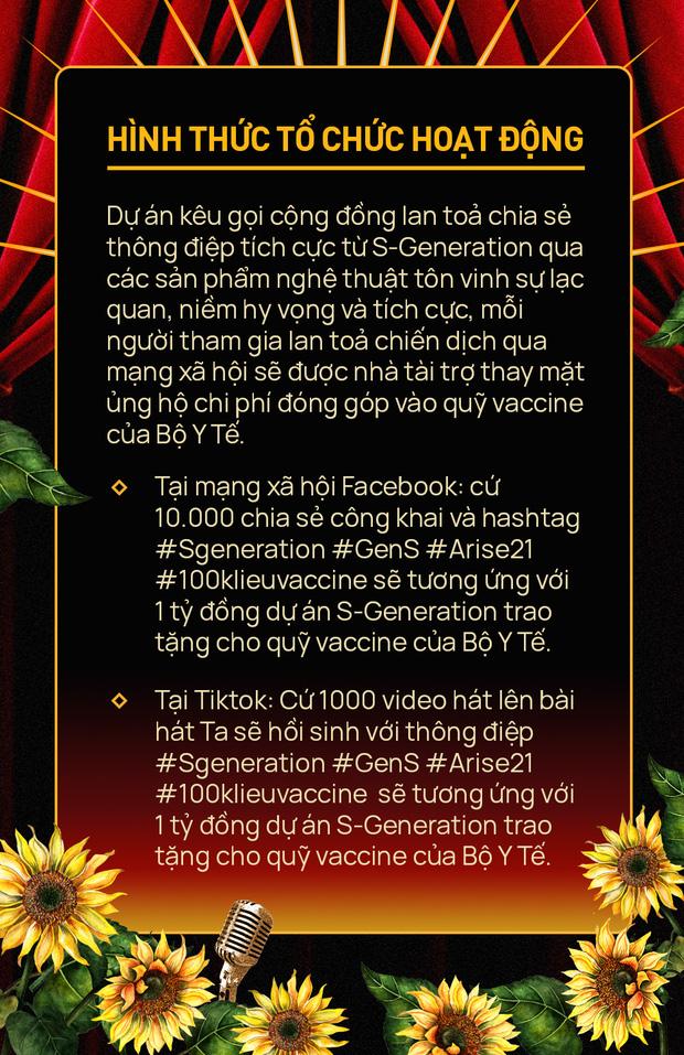 Từ hy vọng thành hành động: Dự án S-Generation đóng góp 20 tỷ đồng vào quỹ vaccine Covid-19 của Bộ Y Tế - Ảnh 17.