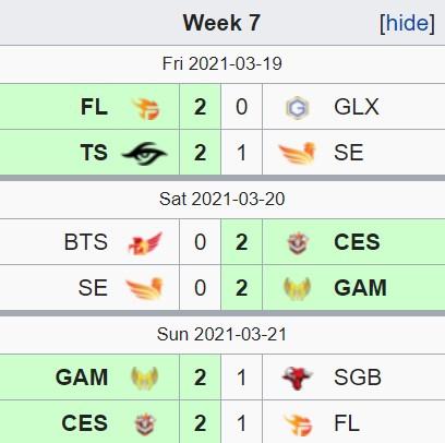 Tuần 7 vòng bảng VCS Mùa Xuân 2021: SBTC Esports chìm sâu trong khủng hoảng, GAM vs SGB xứng tầm siêu kinh điển - Ảnh 7.