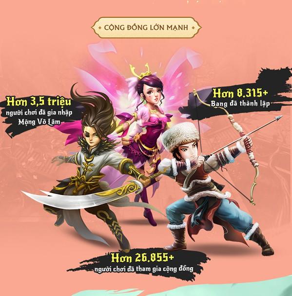 Cha đẻ của Mộng Võ Lâm, 7554... và hành trình tìm lại ánh hào quang cho những tựa game Make in Việt Nam - Ảnh 3.