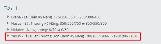 Đấu Trường Chân Lý: Sau 2 tuần mất hút, team Yasuo - Song Đấu đã trở lại mạnh mẽ tại bản 11.5 - Ảnh 3.
