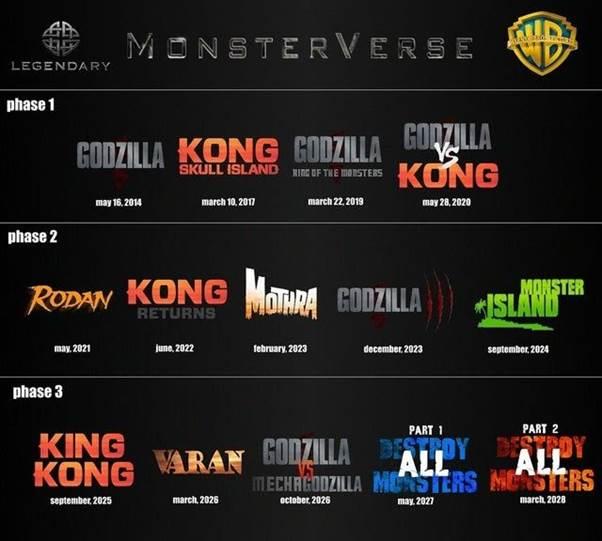 Dự đoán tương lai vũ trụ quái vật sau Godzilla Đại Chiến Kong - Ảnh 4.