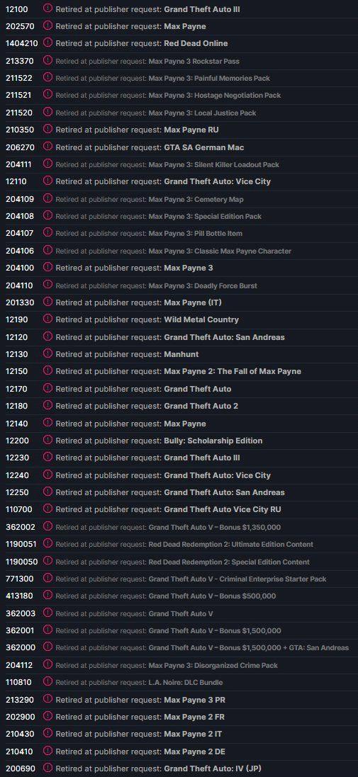 Nhiều game của Rockstar bất ngờ bốc hơi khỏi Steam, chuẩn bị chuyển sang Epic? - Ảnh 2.