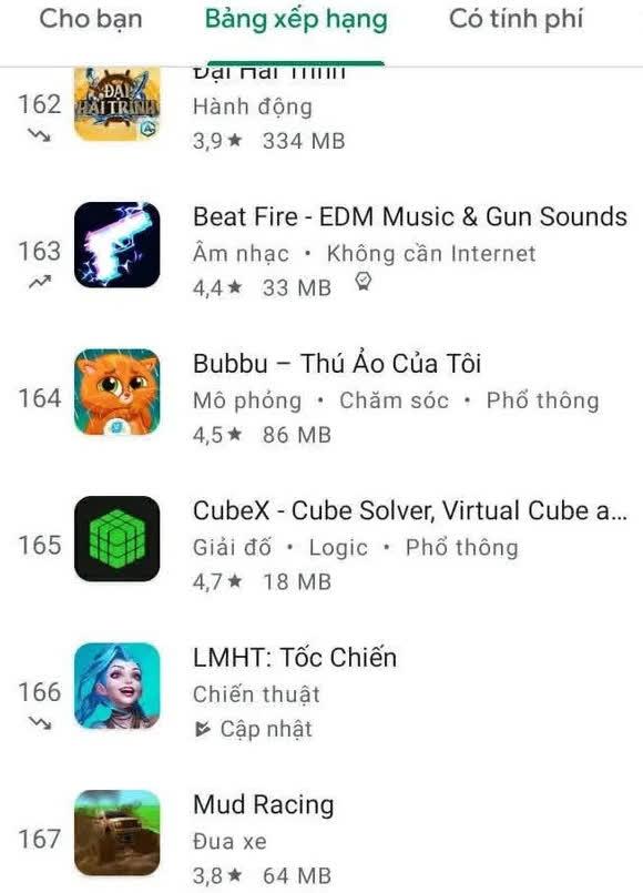 """Nhìn vị trí Tốc Chiến tại Việt Nam và nước ngoài, nghĩ đến thứ văn hóa xấu xí """"rate 1 sao"""" của game thủ Việt - Ảnh 3."""