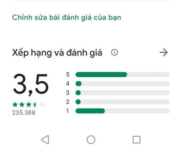 """Nhìn vị trí Tốc Chiến tại Việt Nam và nước ngoài, nghĩ đến thứ văn hóa xấu xí """"rate 1 sao"""" của game thủ Việt - Ảnh 5."""