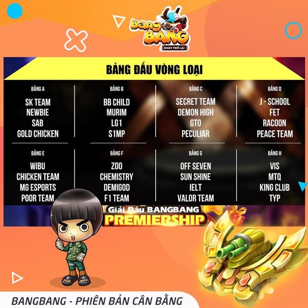 BangBang trở lại mạnh mẽ với giải đấu online BangBang Premiership 1 - Ảnh 2.