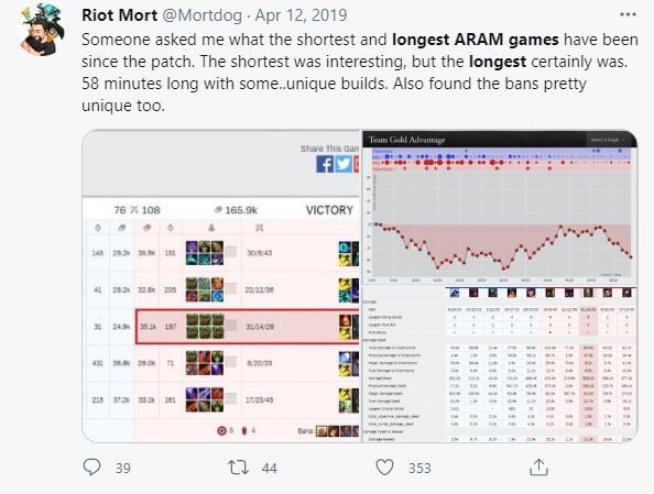 LMHT: Kỷ lục về trận ARAM dài nhất lịch sử đã được xác lập với thời gian thi đấu là 2 tiếng 47 phút - Ảnh 5.
