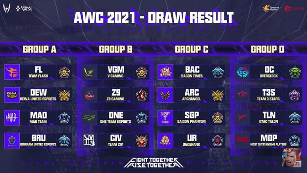 Nhận kết quả chia bảng đấu AWC 2021, fan của Team Flash xui ProE kiếm người yêu gấp! - Ảnh 1.